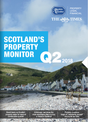 Property Monitor Cover