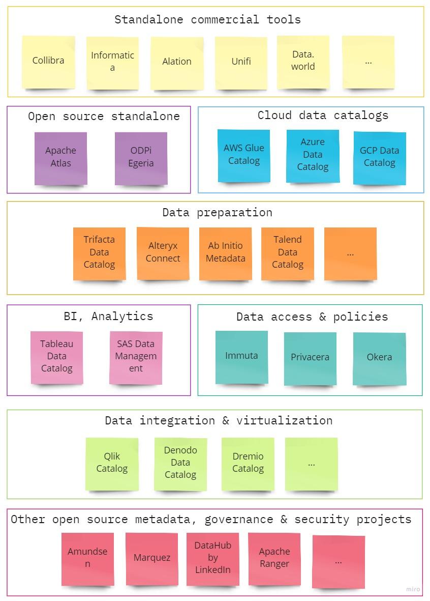 Metadata management tools overview