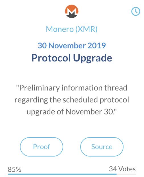 Monero (XMR)