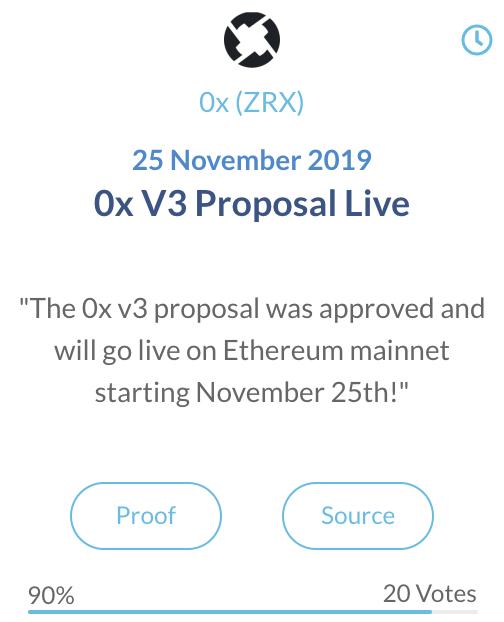 0x (ZRX)