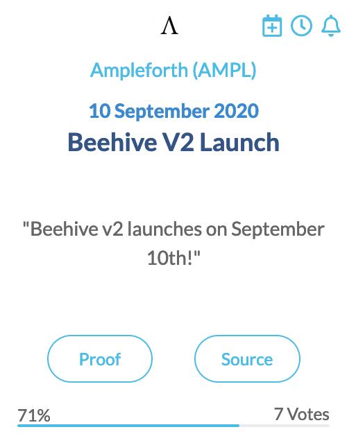 Ampleforth (AMPL)