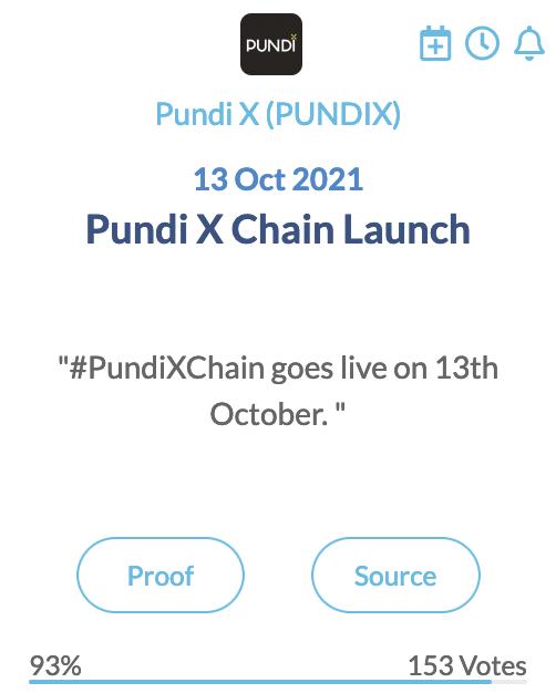 Pundi X (PUNDIX)