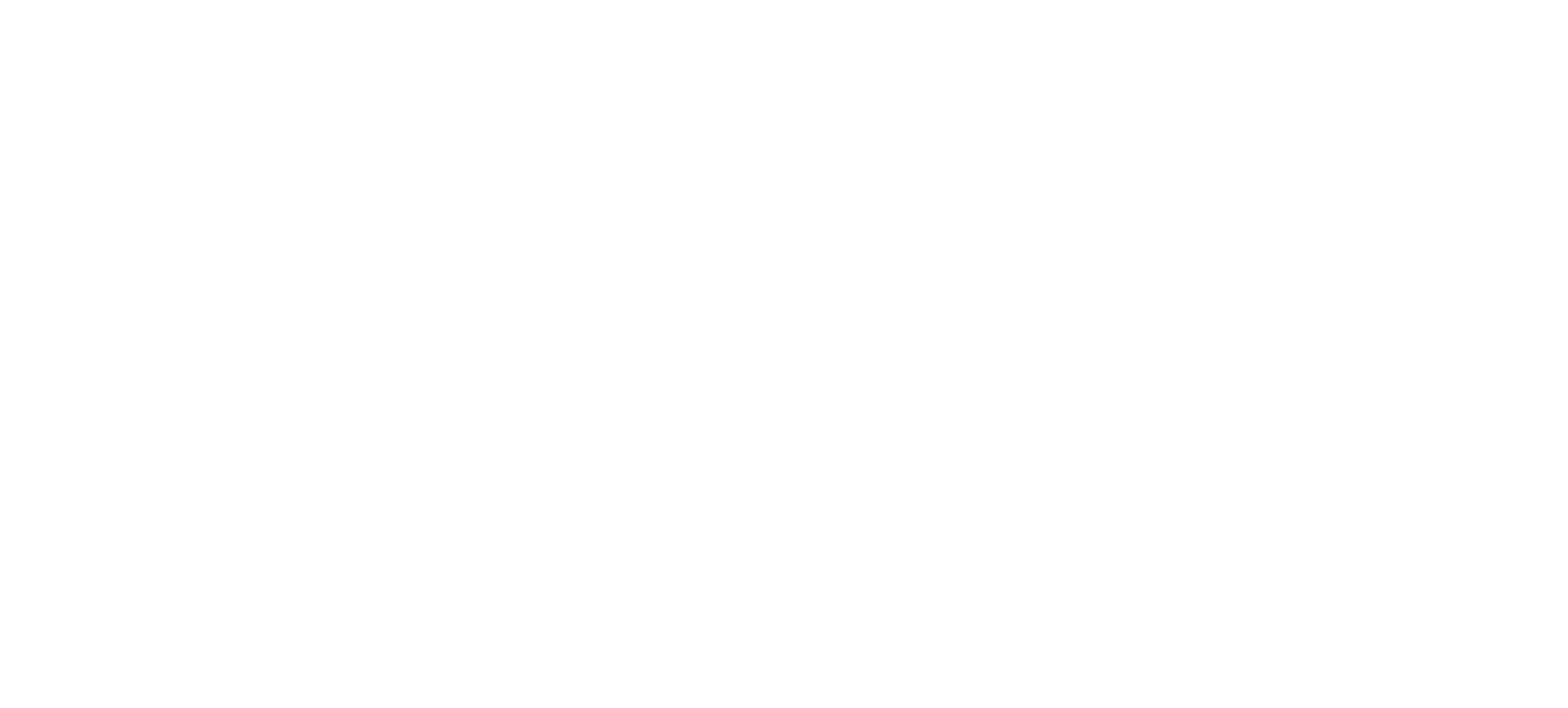 Style.me