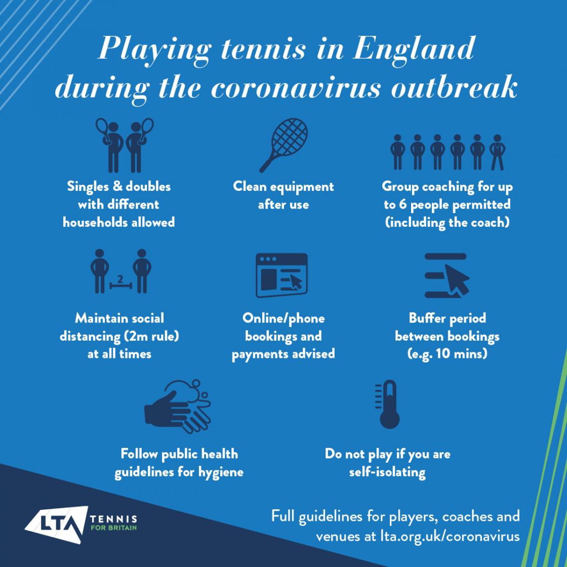 LTA coronavirus infographic