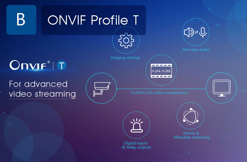 ONVIF Profile T complaint Milesight