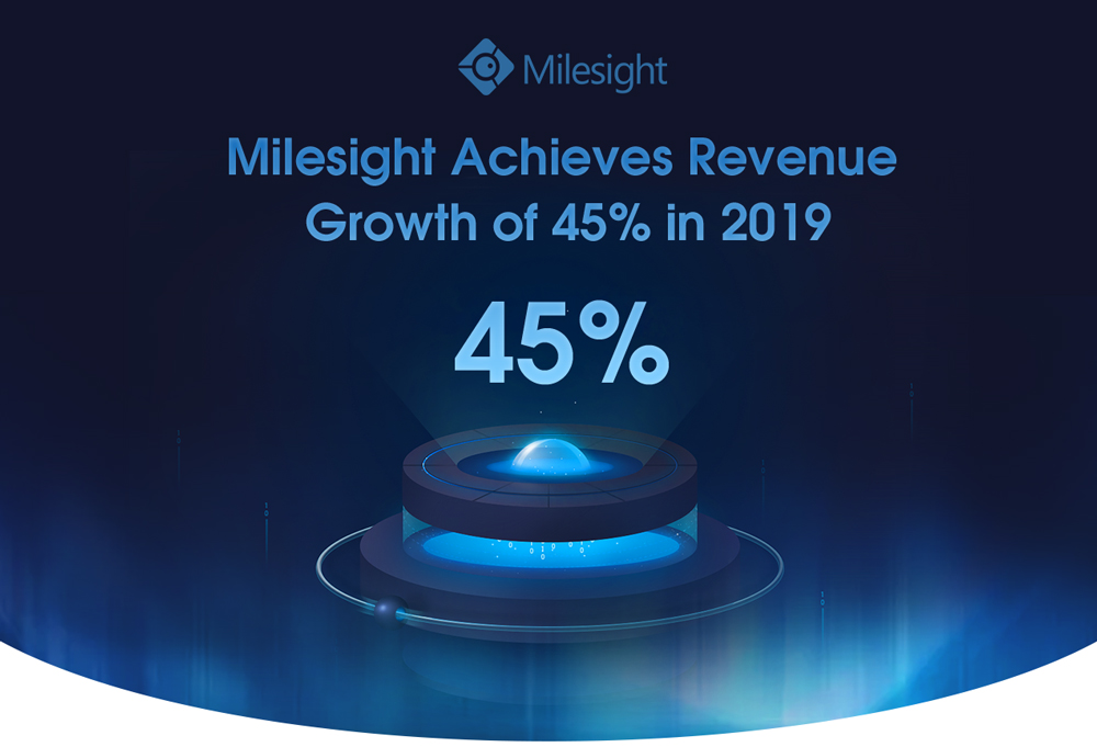 Milesight got 45% avenue growth in 2019