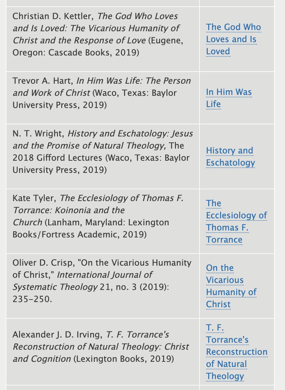 Recent Studies snippet from Torrance Fellowship home page