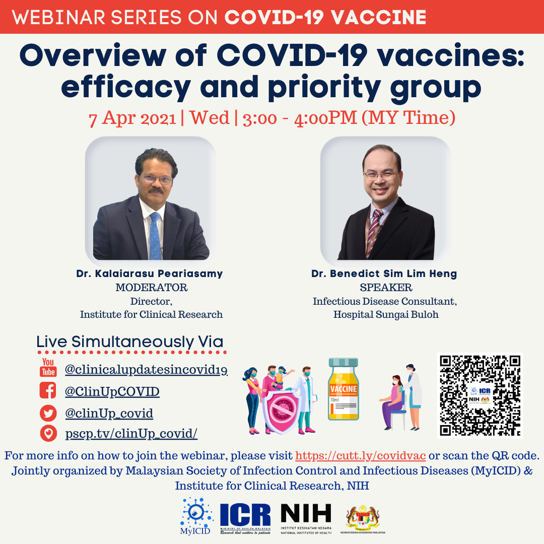 Overview of COVID-19 vaccines: efficacy and priority group