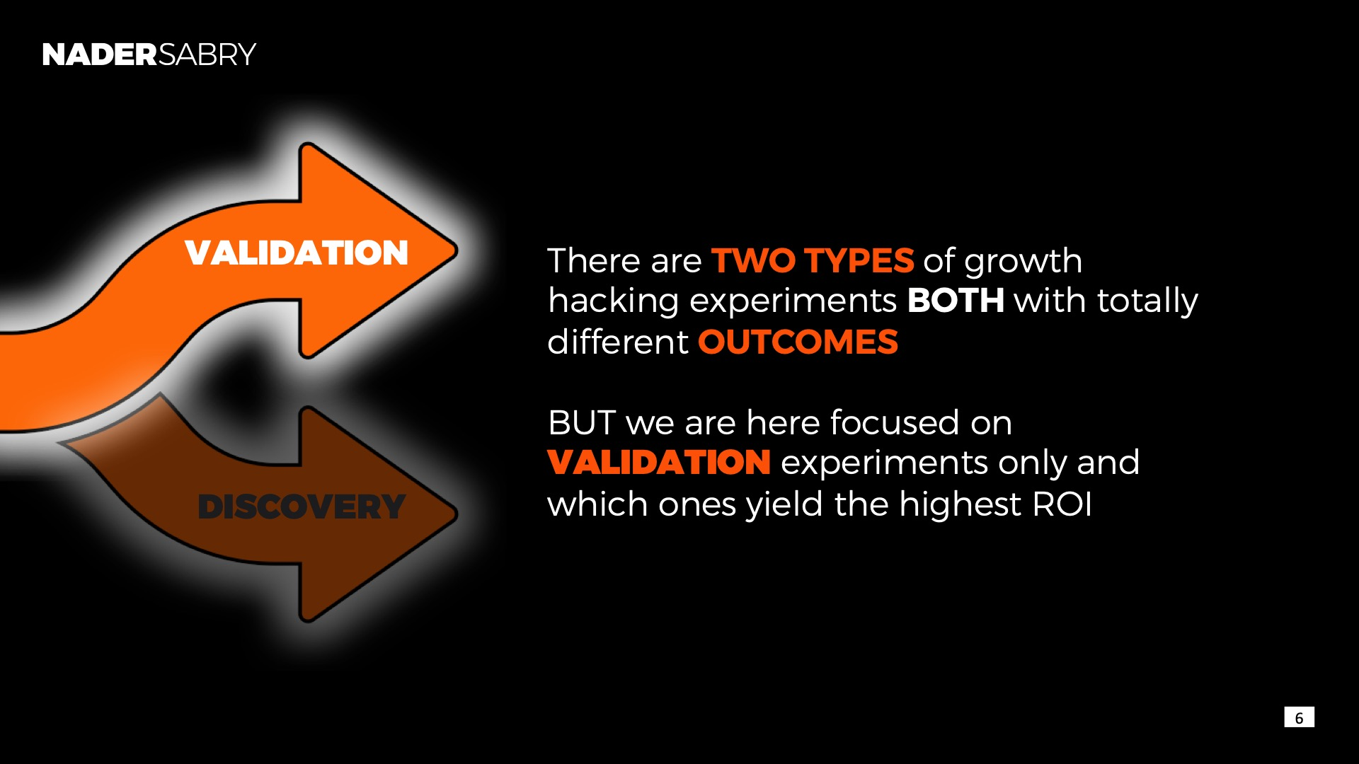 WHICH VALIDATION GROWTH HACKING EXPERIMENTS YIELD THE BEST RETURNS