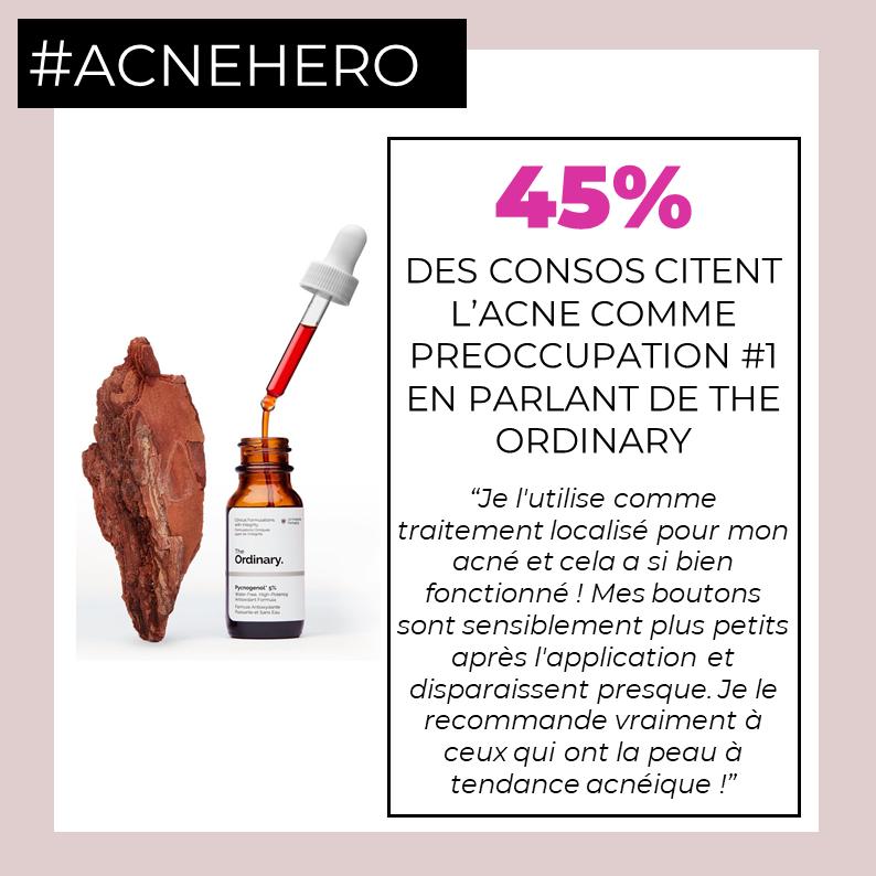 Acne Hero