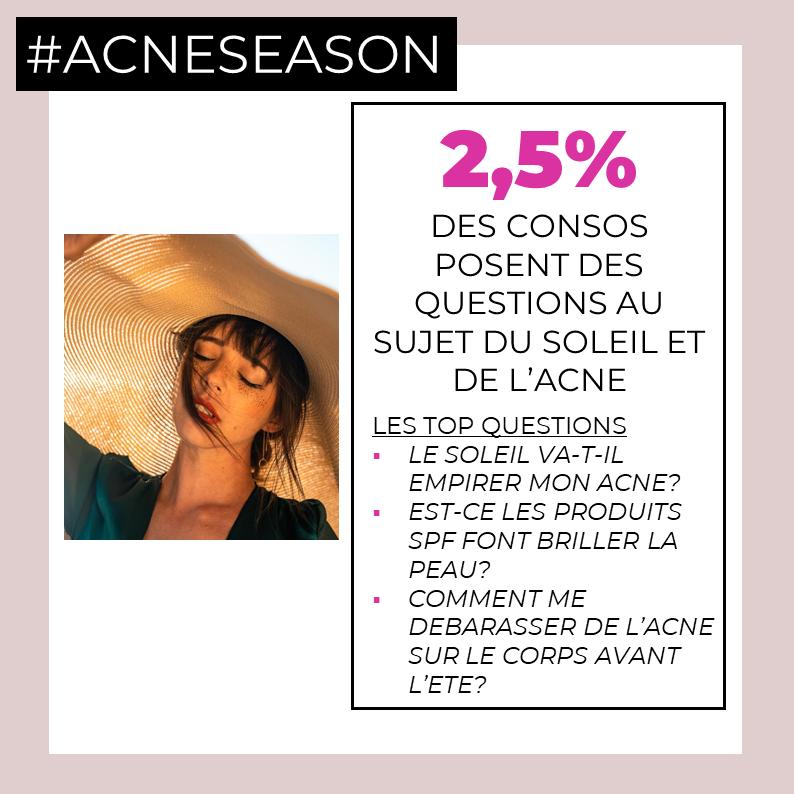 Acne season