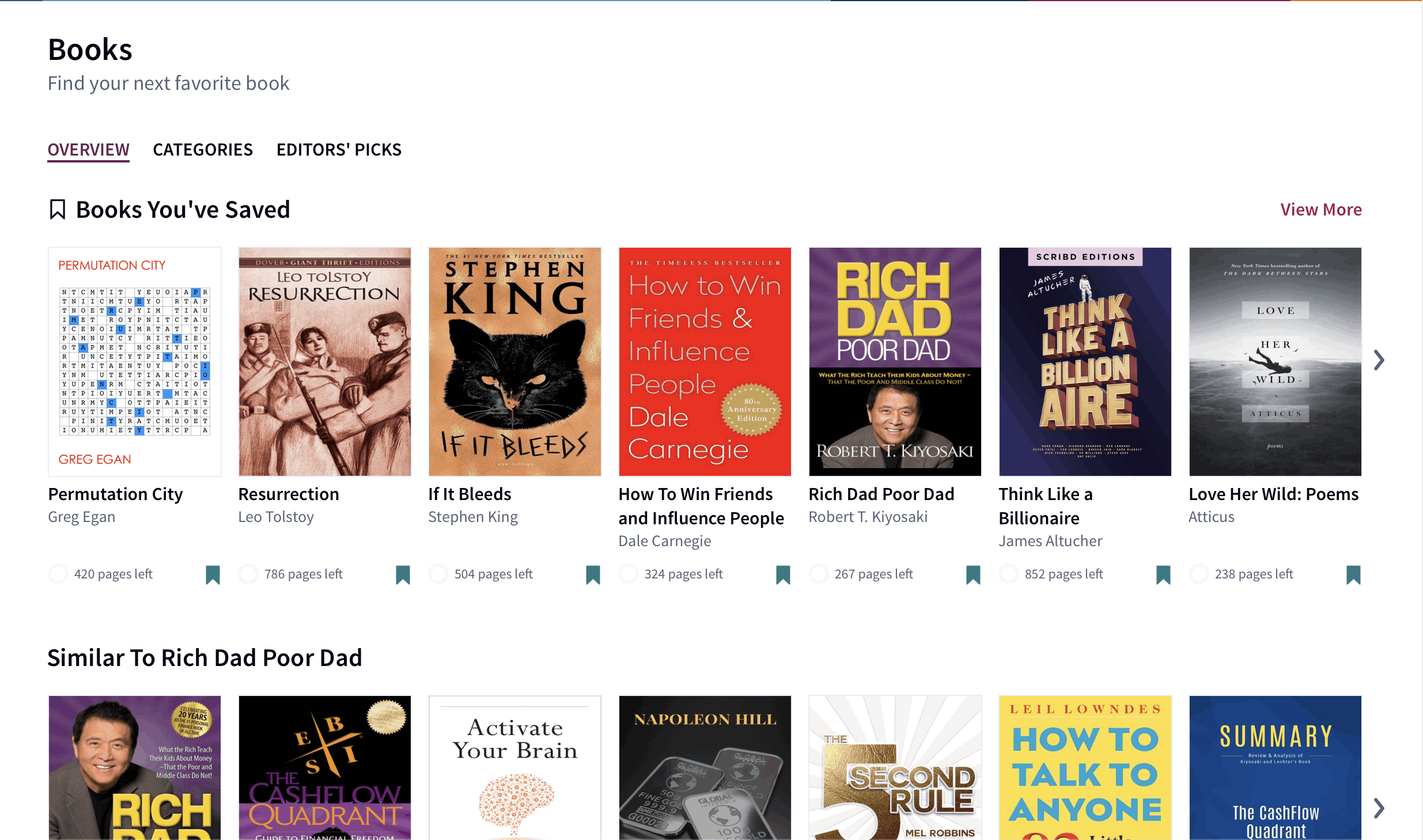 List of a few books on Scribd