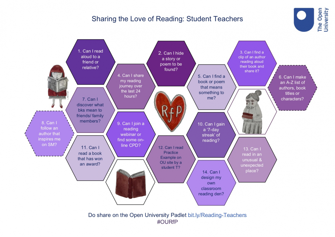 Sharing the Love of Reading: Student Teachers