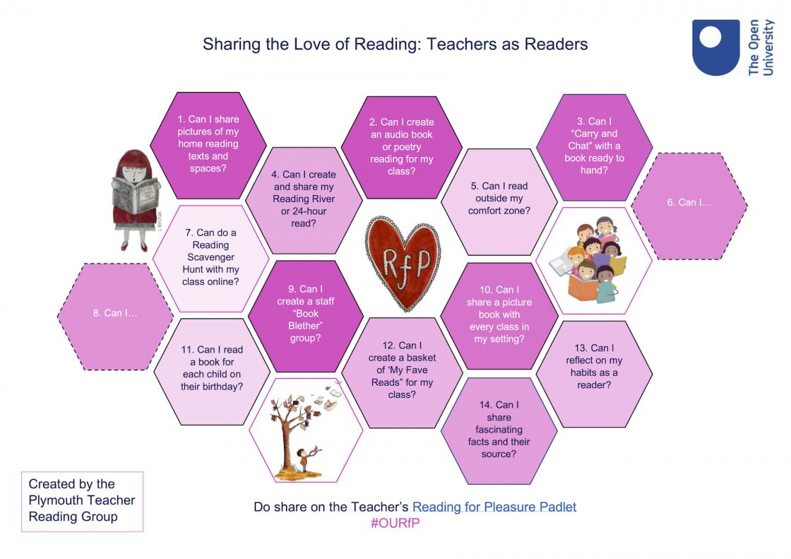 Sharing the Love of Reading: Teachers