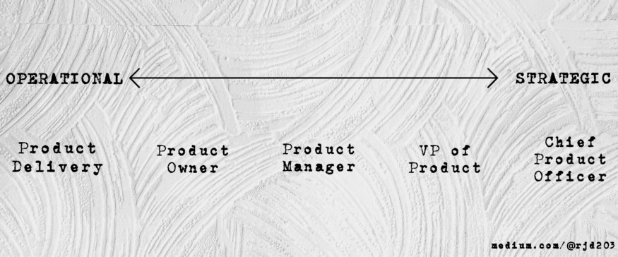 Is product management operational or strategic?