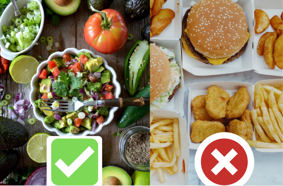 Keto Diet – What You Can Eat & What You Should Avoid.