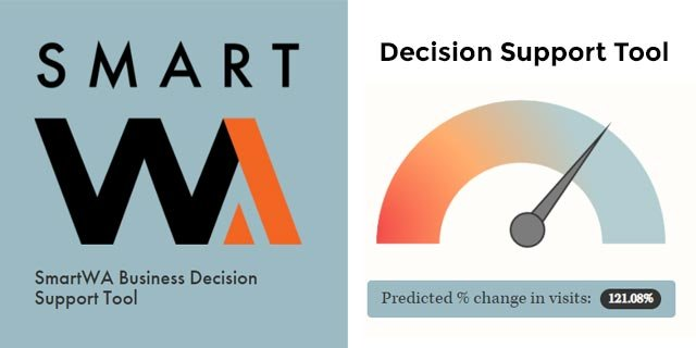 graphic for smart wa business decision support tool