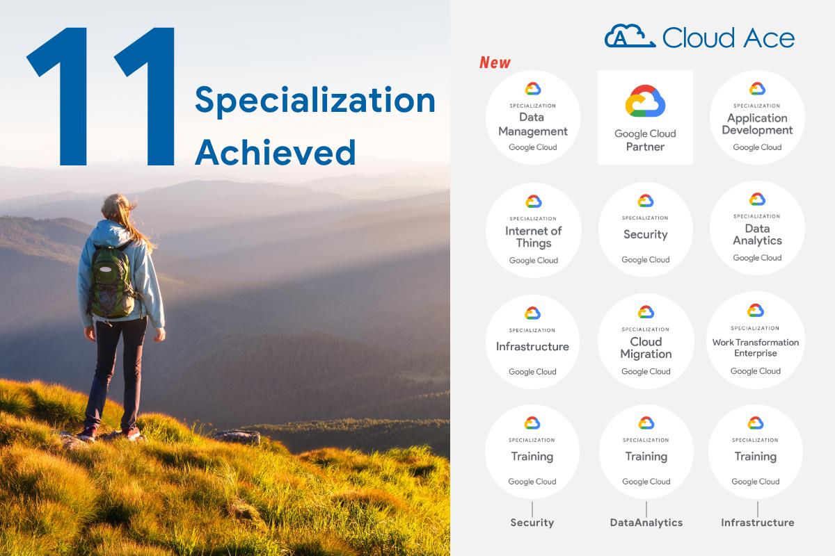 Cloud Ace ได้รับการรับรองความเชี่ยวชาญพิเศษในการจัดการข้อมูล (Data management) จาก Google Cloud