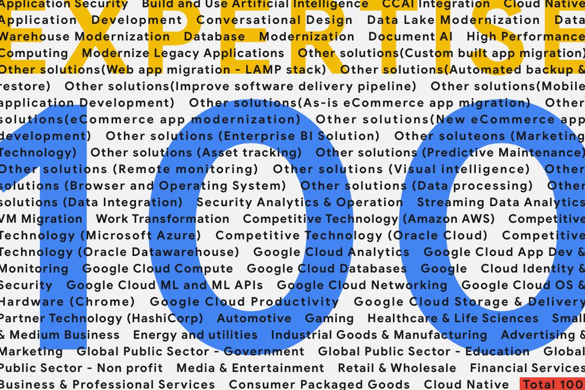 Cloud Ace บรรลุเป้าหมายในการรับรองความเชี่ยวชาญ 100 ใบในโปรแกรม Google Cloud™ Partner Advantage