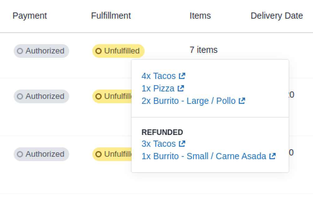 Refunded and Cancelled Items
