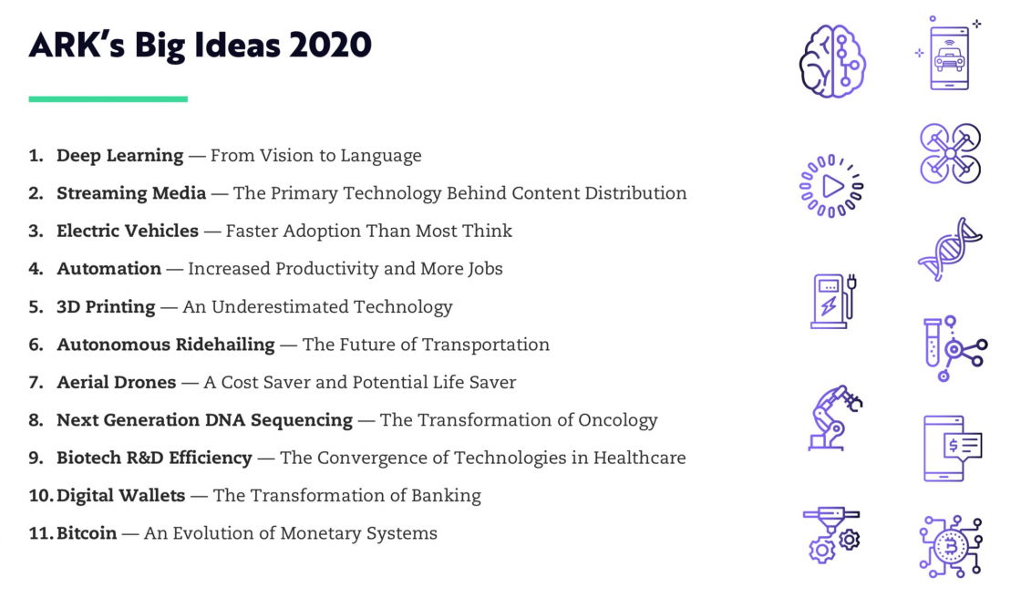 ARK's 5 Big Ideas 2020