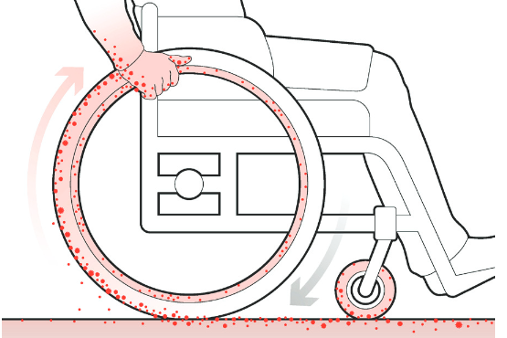 A picture of an outline of a person in a wheelchair from the waist down with a red arrow behind the wheel with red dots covering the wheels, hands, and ground symbolizing covid-19.