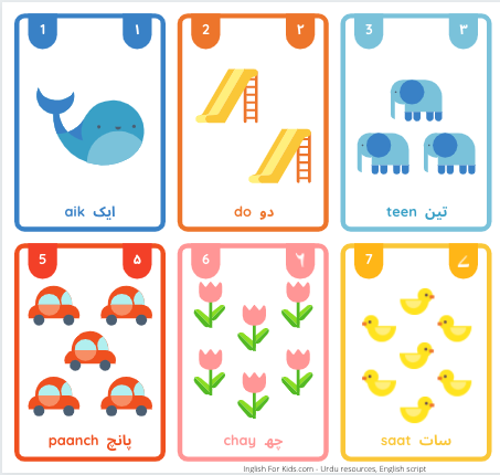 Urdu Flashcards for Kids