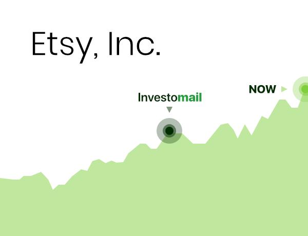 Etsy, Inc. Forecast