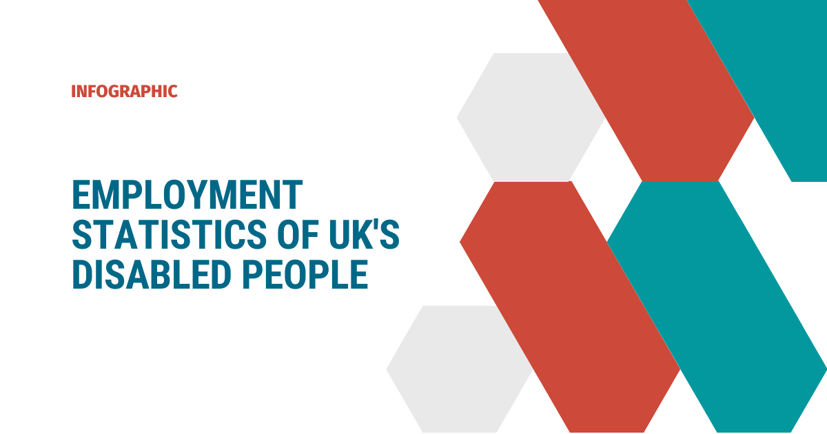 [Infographic] Employment Statistics of UK's Disabled People