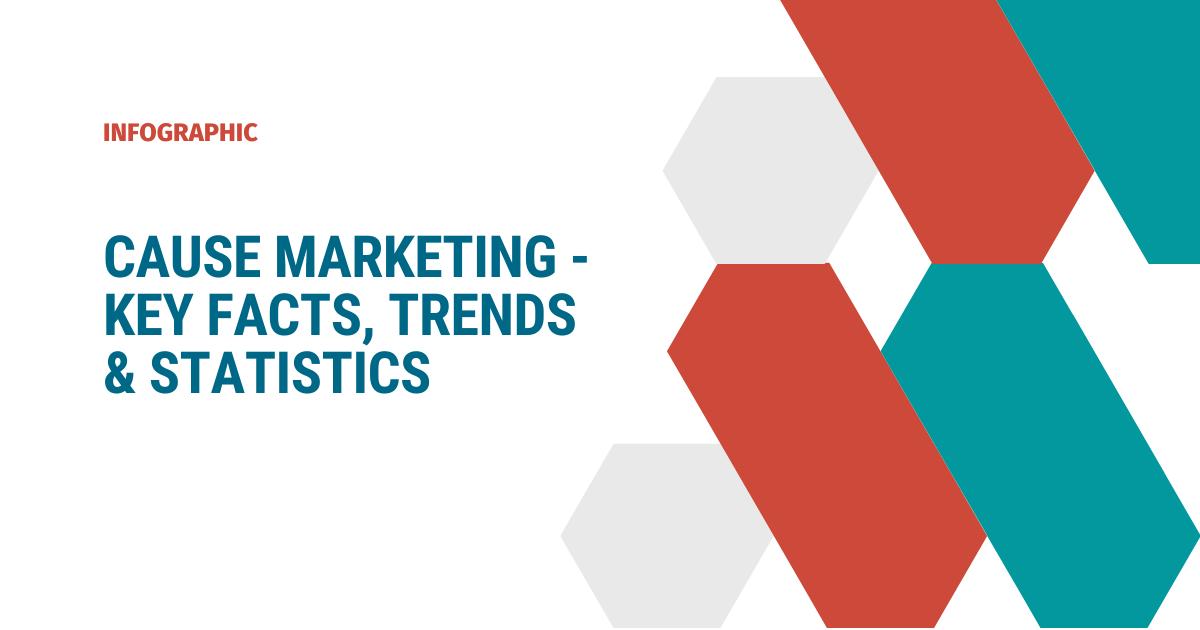 Cause Marketing - Key Facts, Trends & Statistics