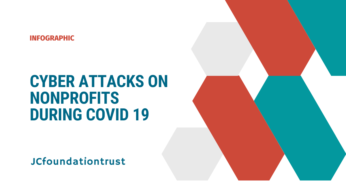 [Infographic] Cyber Attacks on UK Nonprofits / Charities