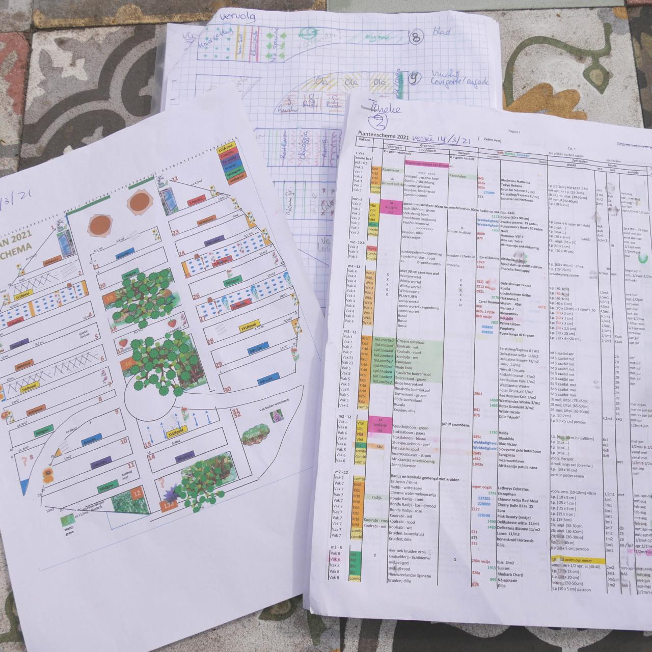 De plattegrond en planning