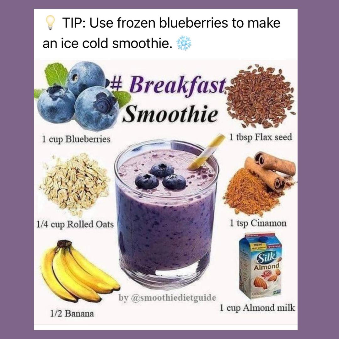 Best Breakfast Smoothie