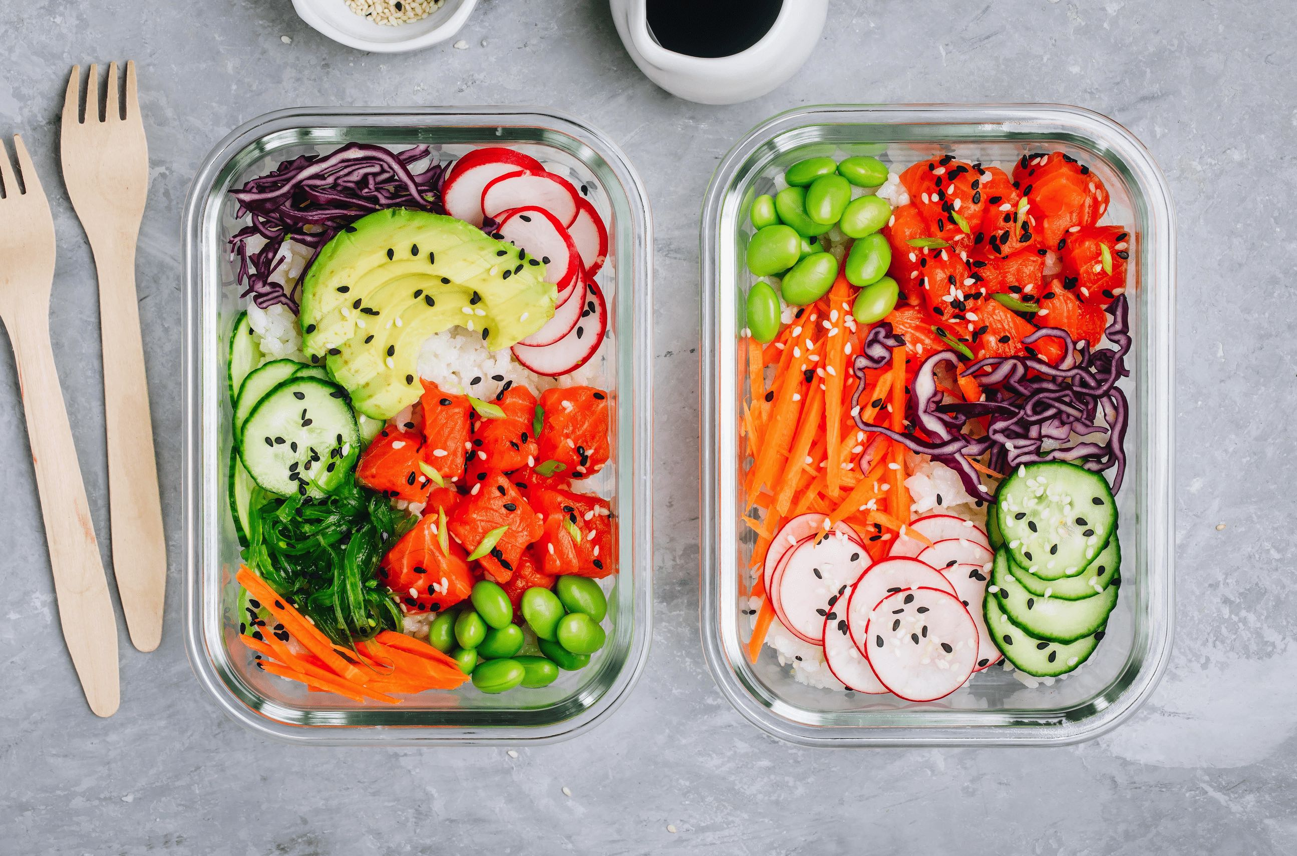 Why is the Meal Prep Business most lucrative in 2021?