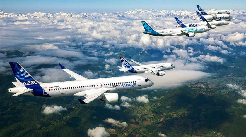 From Idea to World-Wide Aviation Market Leader