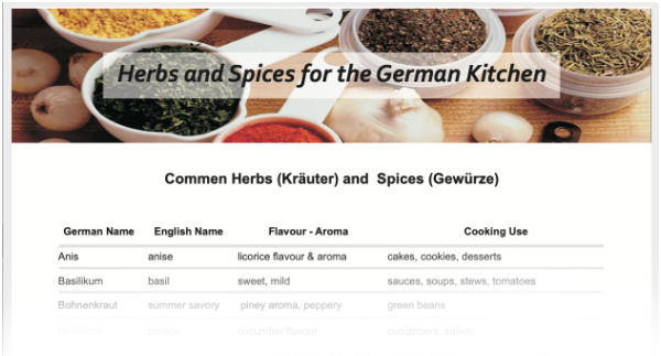 Herbs & Spices for the German Kitchen Chart