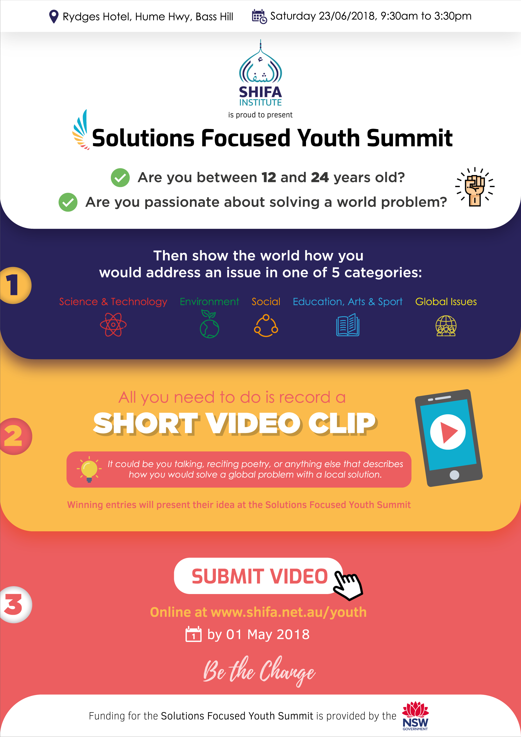 Solutions Focused Youth Summit