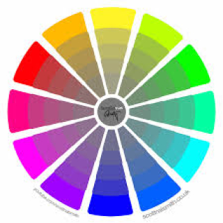 the art colour wheel, a circle that goes around the primary and secondary colours, used by artists