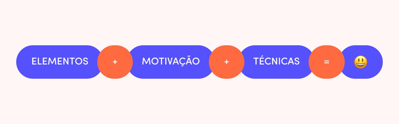 Elementos + Motivação + Técnicas = Boa experiência