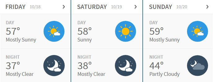 The Weather this weekend in Connecticut