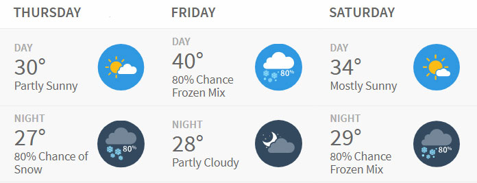 Weather this weekend in Connecticut